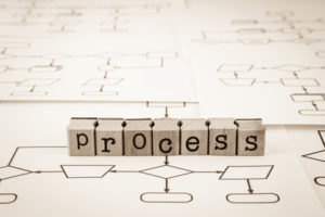 Process - apply for NHS Continuing Healthcare
